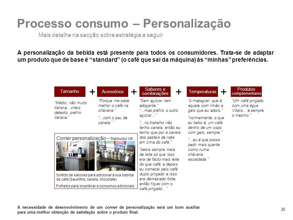 30 A personalização da bebida está presente para todos os consumidores. Trata-se de adaptar um produto que de base é standard (o café que sai da máqui