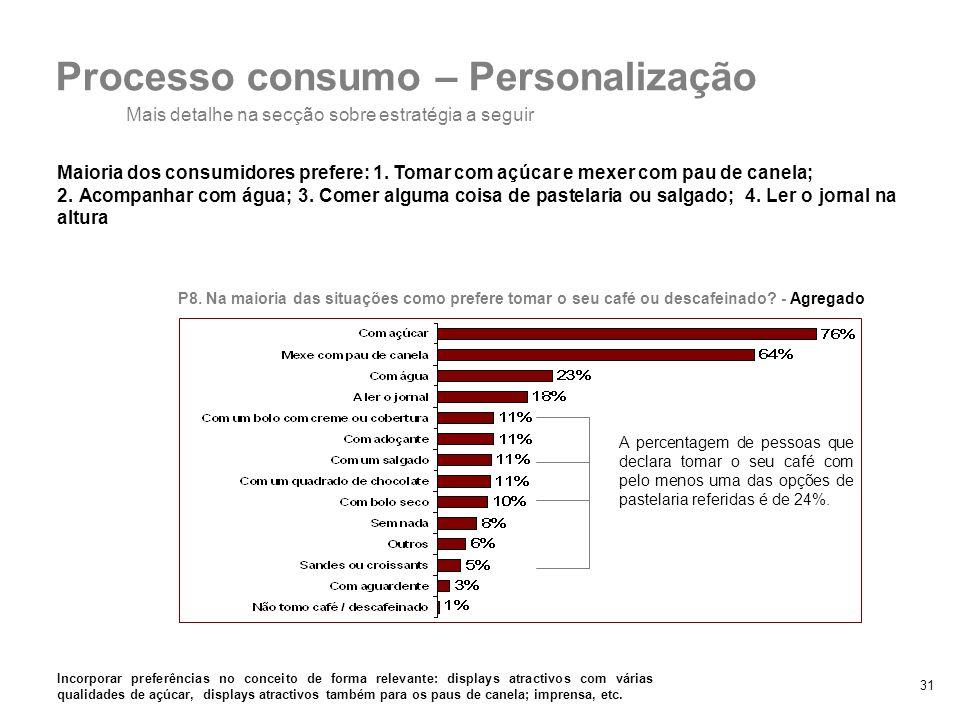 31 Maioria dos consumidores prefere: 1. Tomar com açúcar e mexer com pau de canela; 2. Acompanhar com água; 3. Comer alguma coisa de pastelaria ou sal