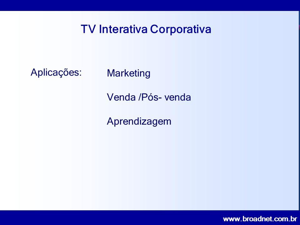 www.broadnet.com.br TV Interativa Corporativa Aplicações: Marketing Venda /Pós- venda Aprendizagem