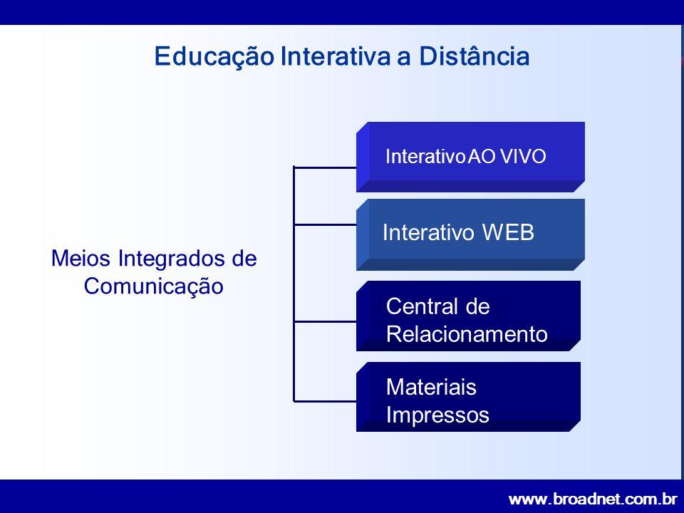 www.broadnet.com.br Educação Interativa a Distância Interativo AO VIVO Interativo WEB Central de Relacionamento Materiais Impressos Meios Integrados de Comunicação