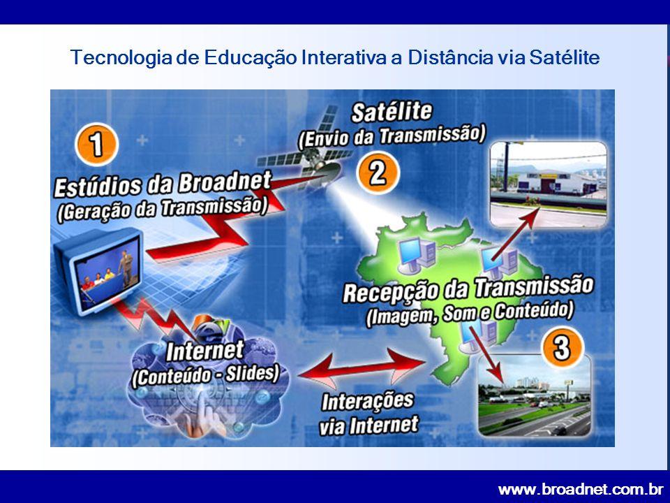 www.broadnet.com.br Tecnologia de Educação Interativa a Distância via Satélite