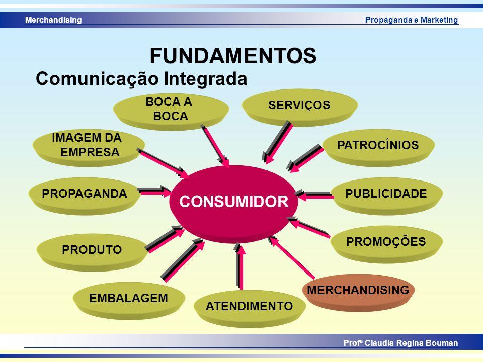 Merchandising Profª Claudia Regina Bouman Propaganda e Marketing Comunicação Integrada FUNDAMENTOS MERCHANDISING CONSUMIDOR PRODUTO PUBLICIDADEPROPAGA