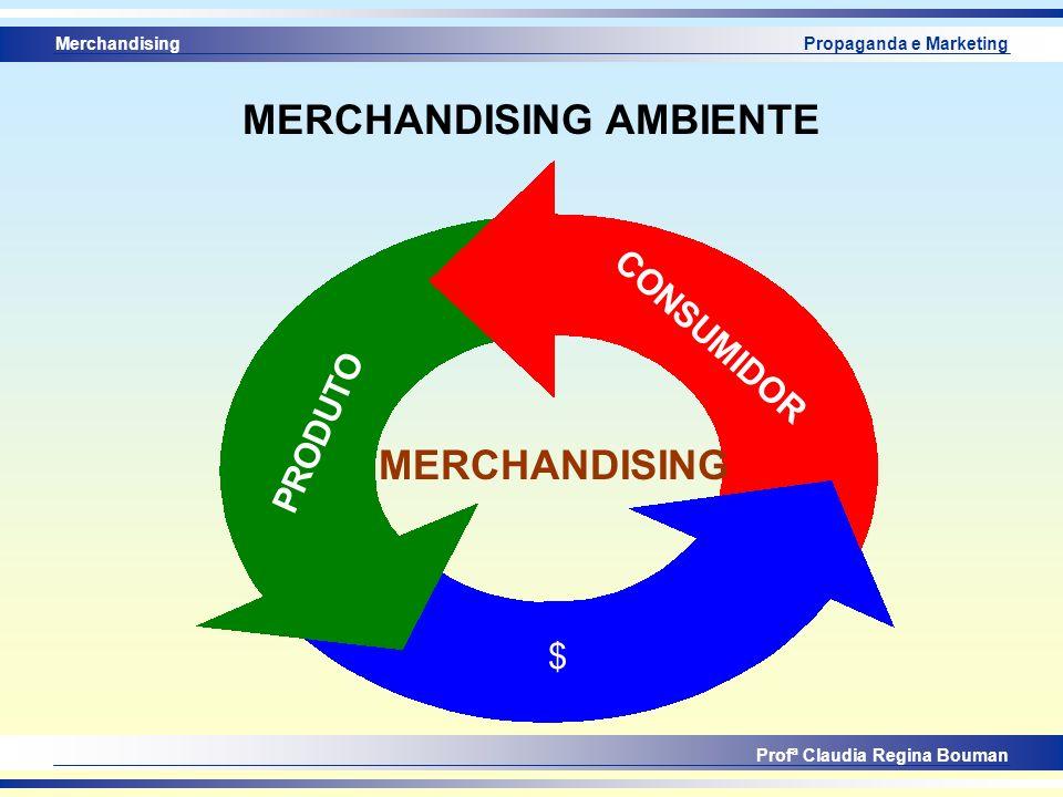 Merchandising Profª Claudia Regina Bouman Propaganda e Marketing $ MERCHANDISING CONSUMIDOR PRODUTO MERCHANDISING AMBIENTE