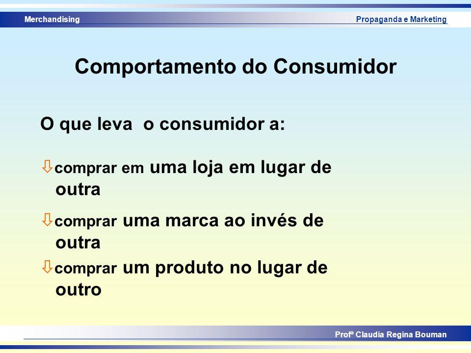Merchandising Profª Claudia Regina Bouman Propaganda e Marketing Comportamento do Consumidor O que leva o consumidor a: ò comprar em uma loja em lugar