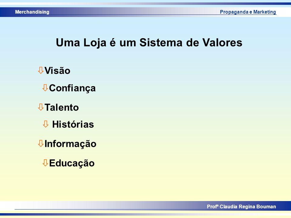 Merchandising Profª Claudia Regina Bouman Propaganda e Marketing Uma Loja é um Sistema de Valores ò Confiança ò Histórias ò Educação ò Informação ò Ta