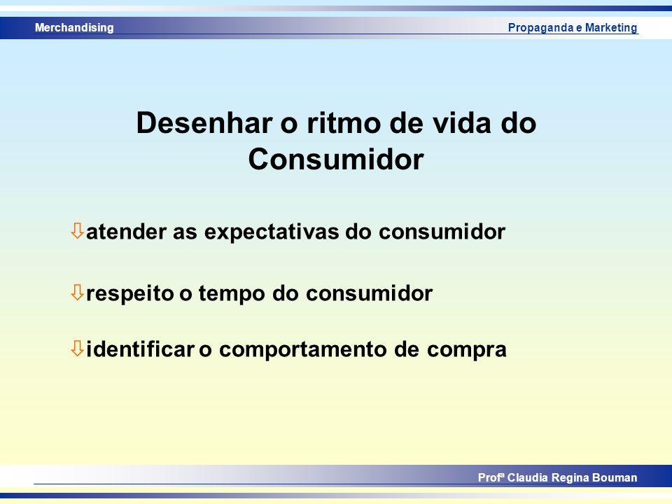 Merchandising Profª Claudia Regina Bouman Propaganda e Marketing Desenhar o ritmo de vida do Consumidor ò atender as expectativas do consumidor ò resp