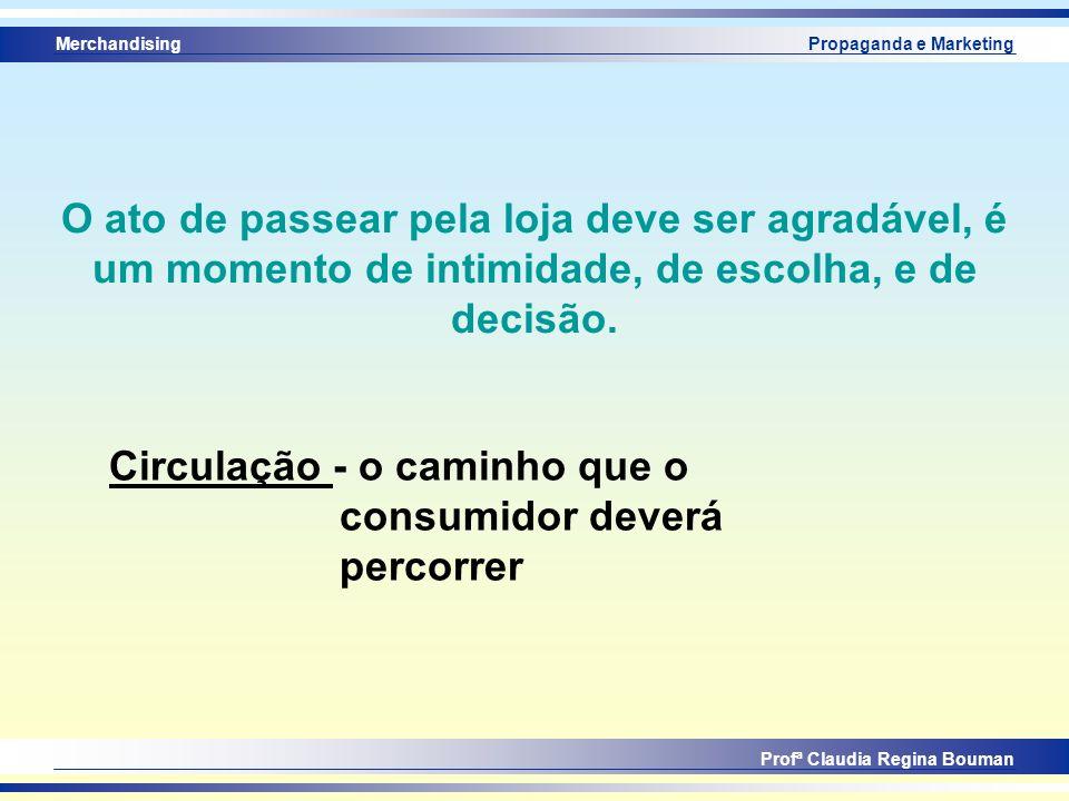 Merchandising Profª Claudia Regina Bouman Propaganda e Marketing Circulação - o caminho que o consumidor deverá percorrer O ato de passear pela loja d