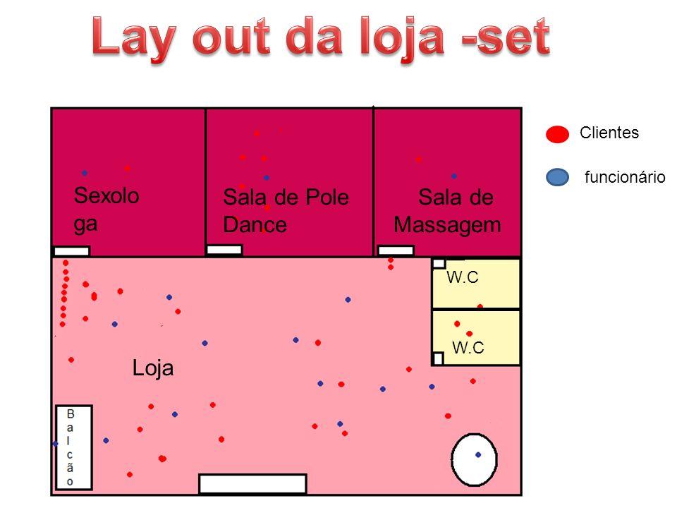 Clientes funcionário Sexolo ga Sala de Pole Dance Sala de Massagem W.C Loja W.C