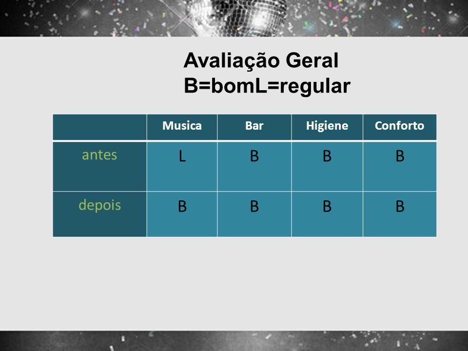 Avaliação Geral B=bomL=regular MusicaBarHigieneConforto antes LBBB depois BBBB