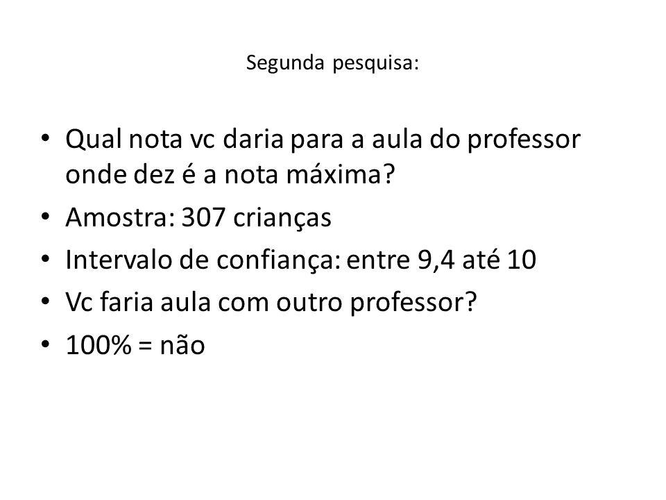 Segunda pesquisa: Qual nota vc daria para a aula do professor onde dez é a nota máxima.