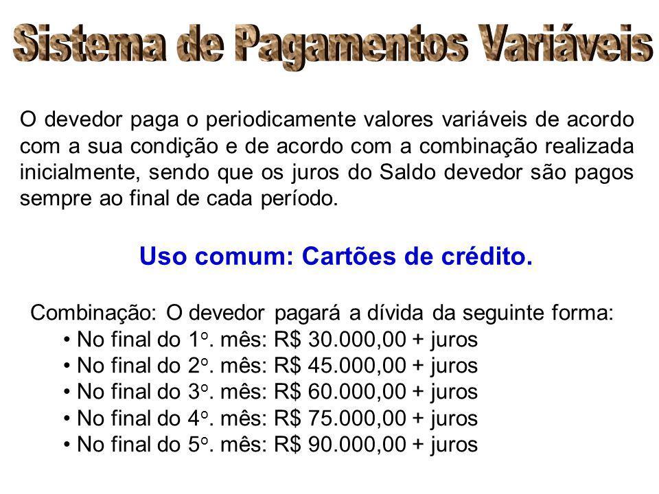 Sistema de Pagamento Único nJuros Amortização do Saldo devedor Pagamento Saldo devedor 0000300.000,00 112.000,00312.000,00 212.480,00324.480,00 312.97
