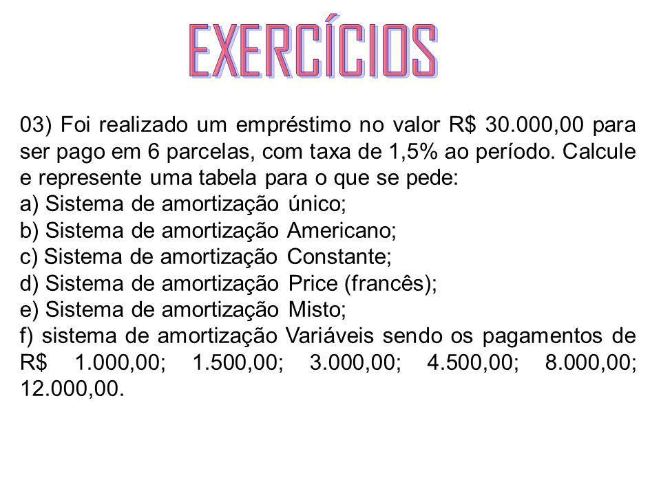 02) Foi realizado um empréstimo no valor R$ 300.000,00 para ser pago em 7 parcelas, com taxa de 2,5% ao período. Responda: a) Qual o valor do saldo de