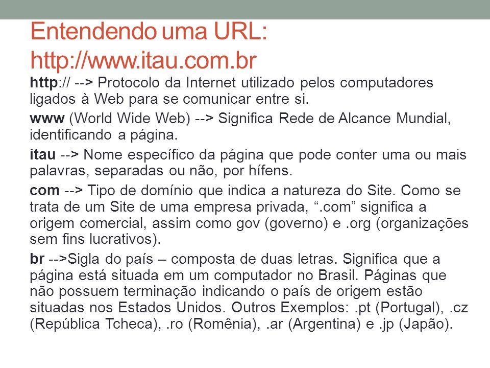 Entendendo uma URL: http://www.itau.com.br http:// --> Protocolo da Internet utilizado pelos computadores ligados à Web para se comunicar entre si. ww