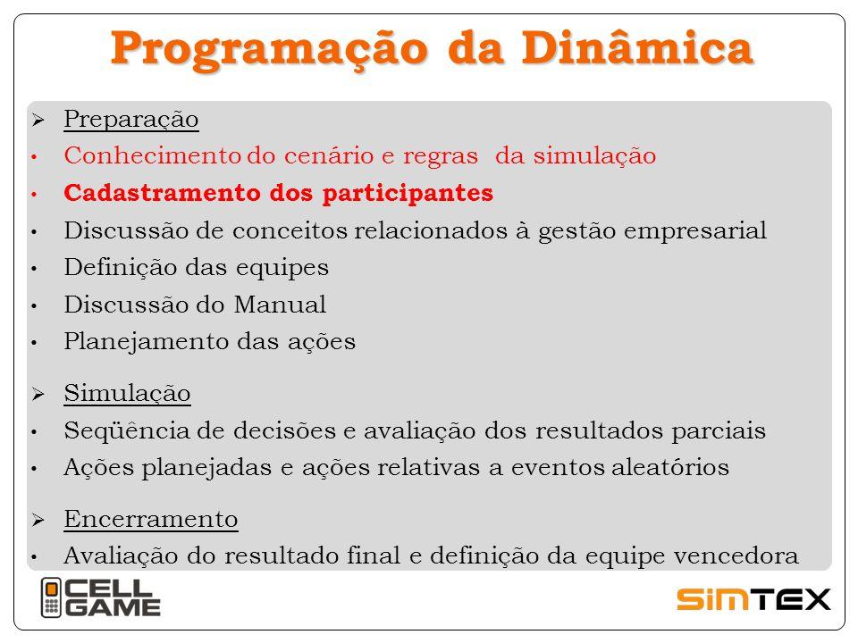 Programação da Dinâmica Preparação Conhecimento do cenário e regras da simulação Cadastramento dos participantes Discussão de conceitos relacionados à