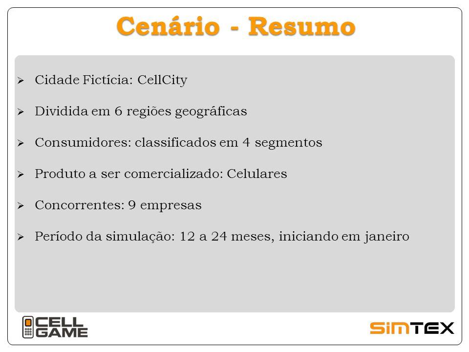 Cenário - Resumo Cidade Fictícia: CellCity Dividida em 6 regiões geográficas Consumidores: classificados em 4 segmentos Produto a ser comercializado:
