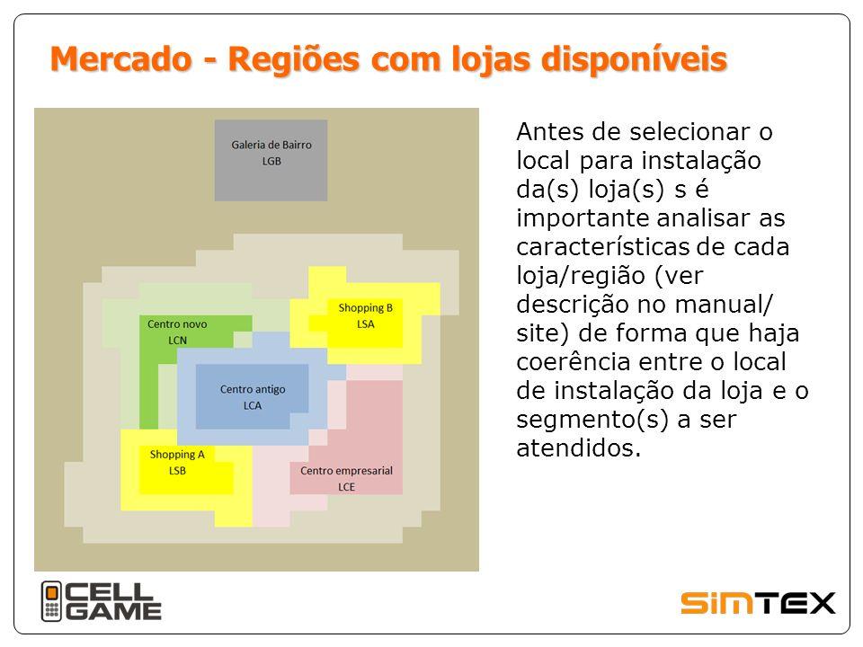 Antes de selecionar o local para instalação da(s) loja(s) s é importante analisar as características de cada loja/região (ver descrição no manual/ site) de forma que haja coerência entre o local de instalação da loja e o segmento(s) a ser atendidos.