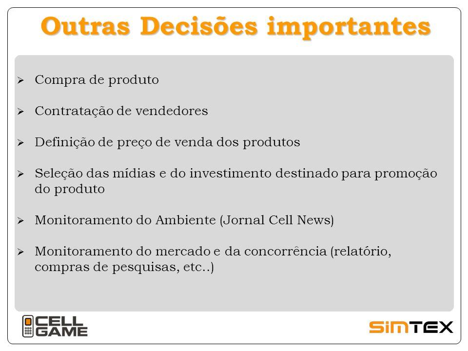 Outras Decisões importantes Compra de produto Contratação de vendedores Definição de preço de venda dos produtos Seleção das mídias e do investimento