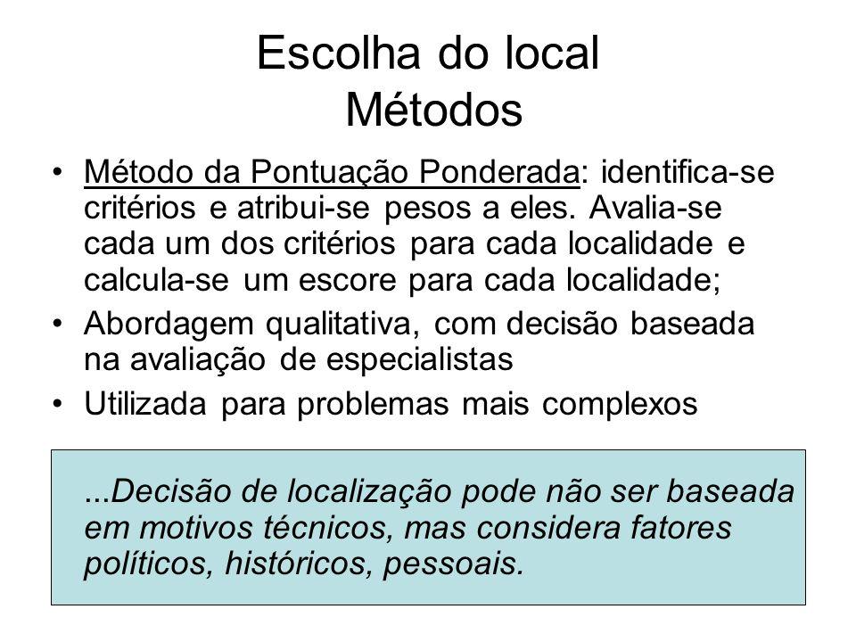 Escolha do local Métodos Método da Pontuação Ponderada: identifica-se critérios e atribui-se pesos a eles.
