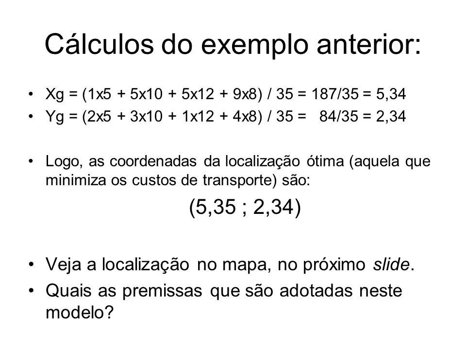 Cálculos do exemplo anterior: Xg = (1x5 + 5x10 + 5x12 + 9x8) / 35 = 187/35 = 5,34 Yg = (2x5 + 3x10 + 1x12 + 4x8) / 35 = 84/35 = 2,34 Logo, as coordenadas da localização ótima (aquela que minimiza os custos de transporte) são: (5,35 ; 2,34) Veja a localização no mapa, no próximo slide.