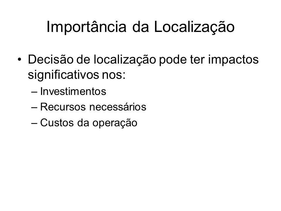 Importância da Localização Decisão de localização pode ter impactos significativos nos: –Investimentos –Recursos necessários –Custos da operação