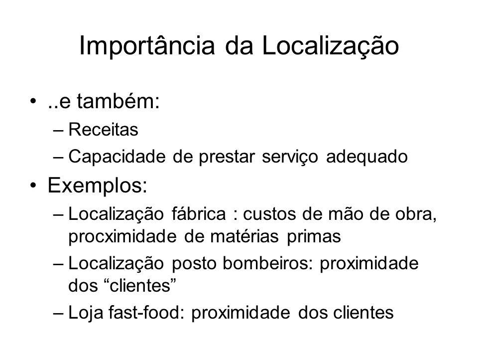 Importância da Localização..e também: –Receitas –Capacidade de prestar serviço adequado Exemplos: –Localização fábrica : custos de mão de obra, procxi