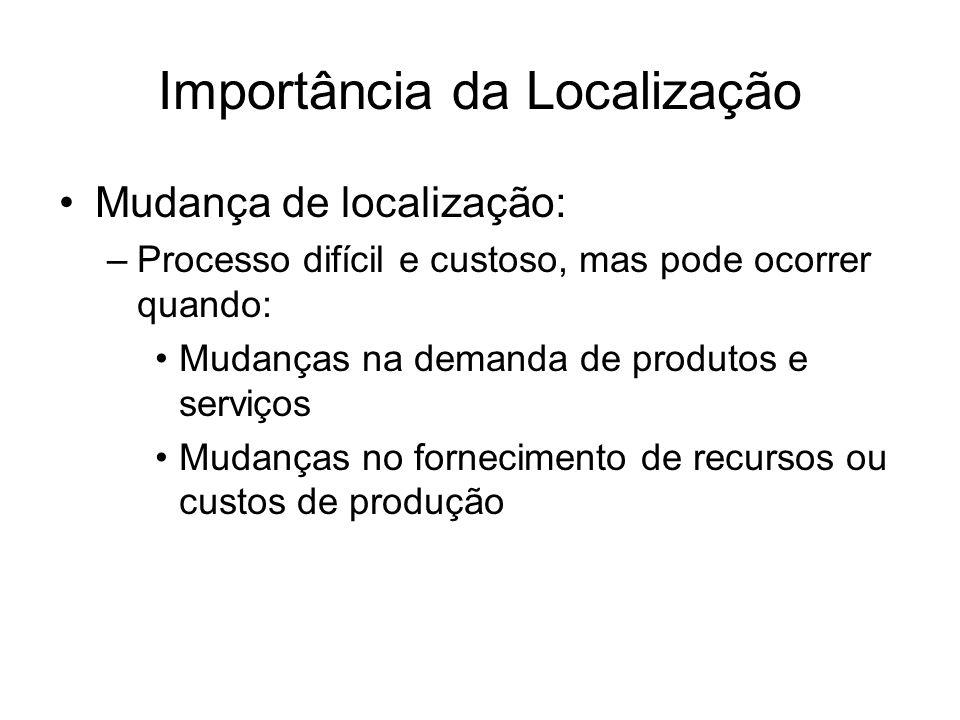 Importância da Localização Mudança de localização: –Processo difícil e custoso, mas pode ocorrer quando: Mudanças na demanda de produtos e serviços Mudanças no fornecimento de recursos ou custos de produção