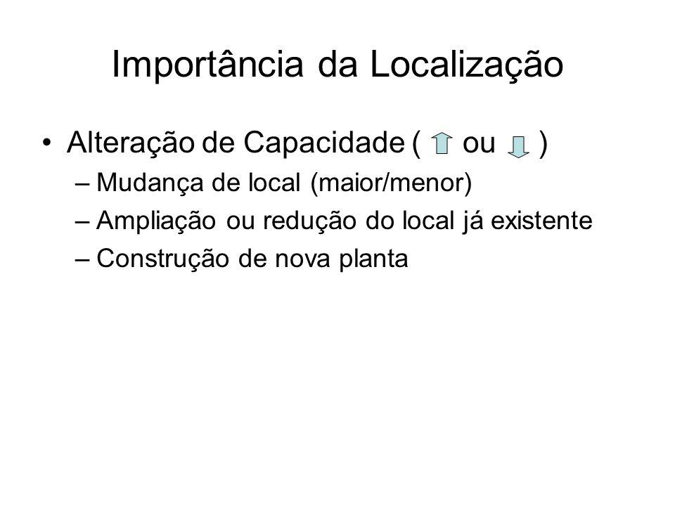 Importância da Localização Alteração de Capacidade ( ou ) –Mudança de local (maior/menor) –Ampliação ou redução do local já existente –Construção de nova planta