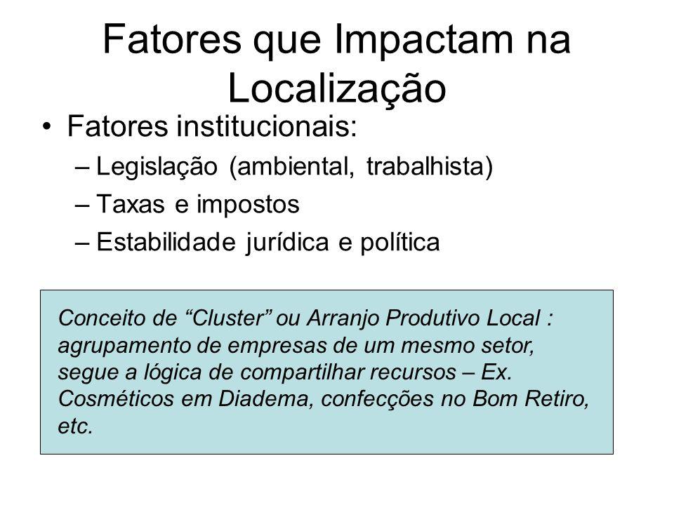 Fatores que Impactam na Localização Fatores institucionais: –Legislação (ambiental, trabalhista) –Taxas e impostos –Estabilidade jurídica e política C