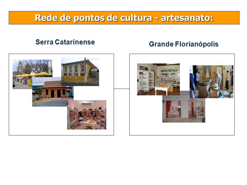 Rede de pontos de cultura - artesanato: Serra Catarinense Grande Florianópolis