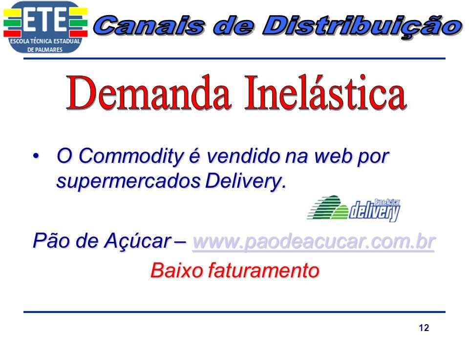 12 O Commodity é vendido na web por supermercados Delivery.O Commodity é vendido na web por supermercados Delivery. Pão de Açúcar – www.paodeacucar.co