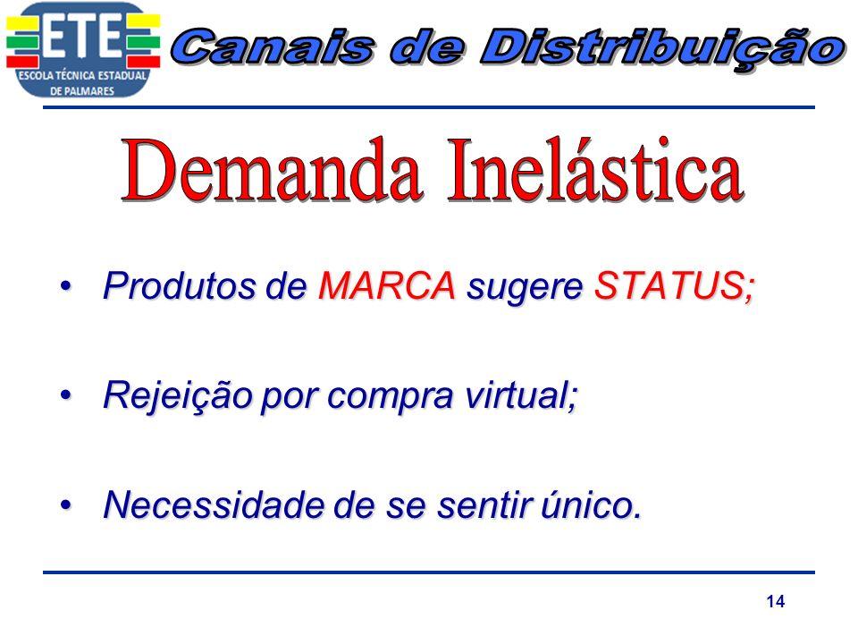 14 Produtos de MARCA sugere STATUS;Produtos de MARCA sugere STATUS; Rejeição por compra virtual;Rejeição por compra virtual; Necessidade de se sentir