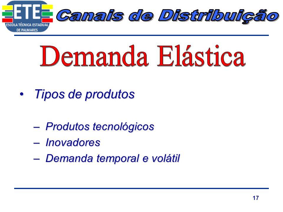 17 Tipos de produtosTipos de produtos –Produtos tecnológicos –Inovadores –Demanda temporal e volátil