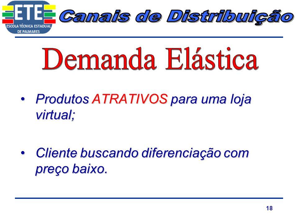 18 Produtos ATRATIVOS para uma loja virtual;Produtos ATRATIVOS para uma loja virtual; Cliente buscando diferenciação com preço baixo.Cliente buscando