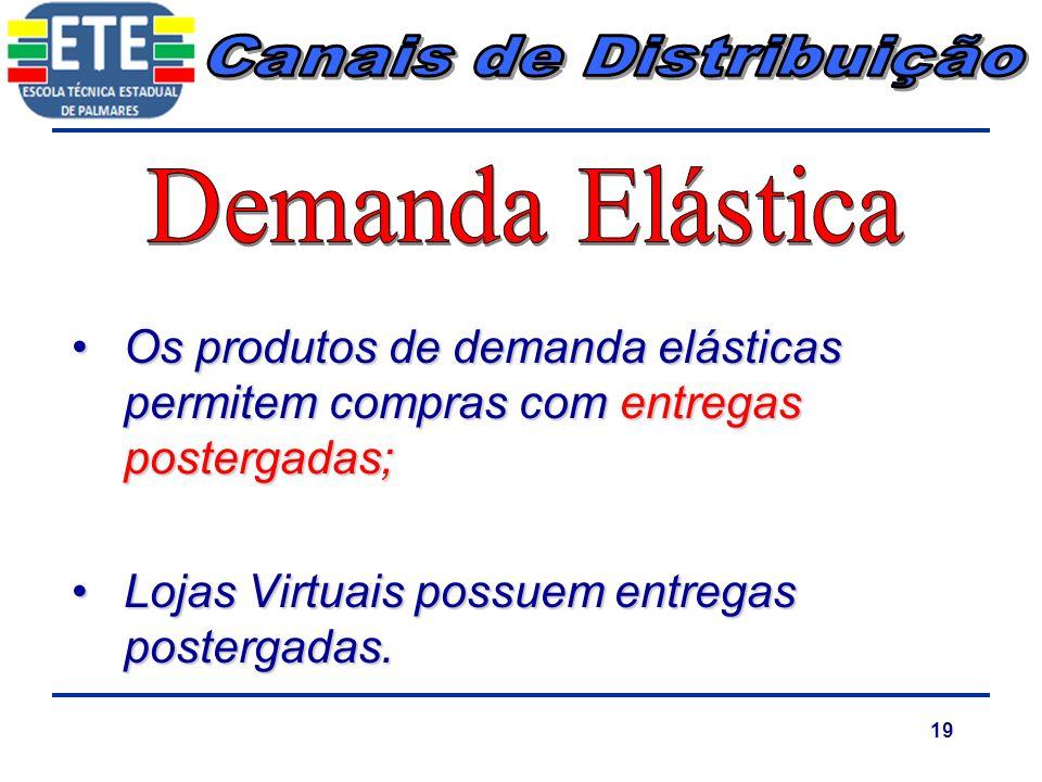 19 Os produtos de demanda elásticas permitem compras com entregas postergadas;Os produtos de demanda elásticas permitem compras com entregas postergad