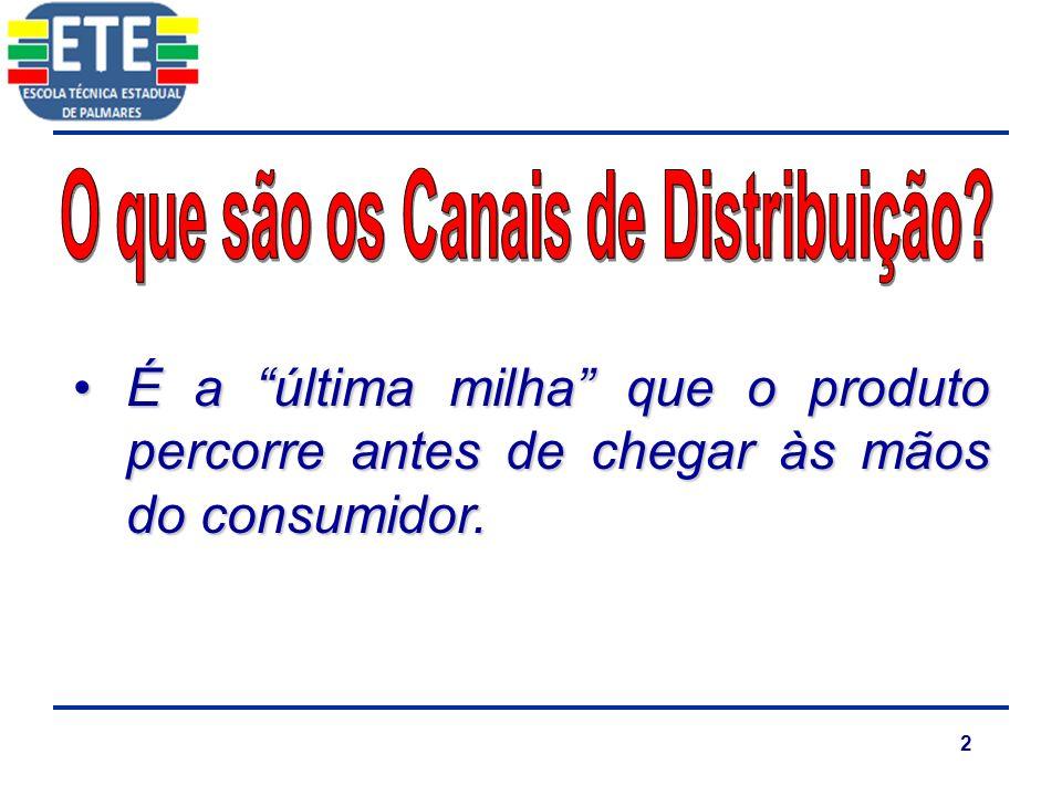 33 Complexidade na distribuição – Logística;Complexidade na distribuição – Logística; Concorrência com canais tradicionais – tradicionais clientes.Concorrência com canais tradicionais – tradicionais clientes.