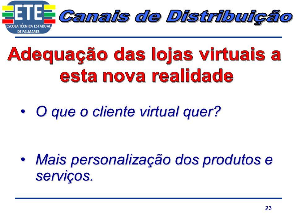 23 O que o cliente virtual quer?O que o cliente virtual quer? Mais personalização dos produtos e serviços.Mais personalização dos produtos e serviços.