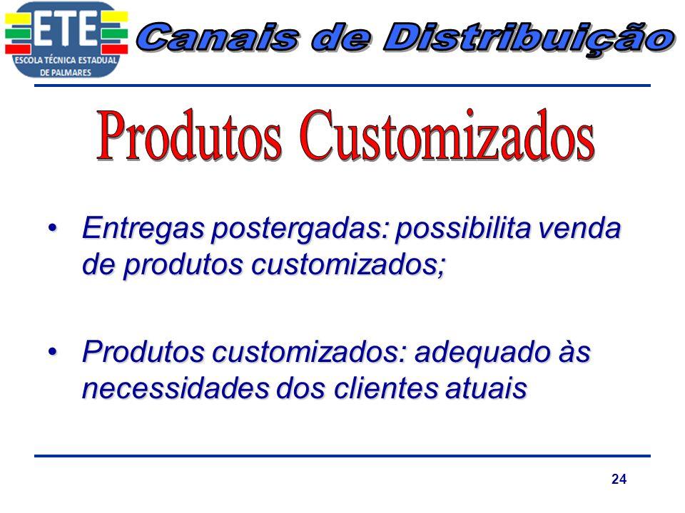 24 Entregas postergadas: possibilita venda de produtos customizados;Entregas postergadas: possibilita venda de produtos customizados; Produtos customi