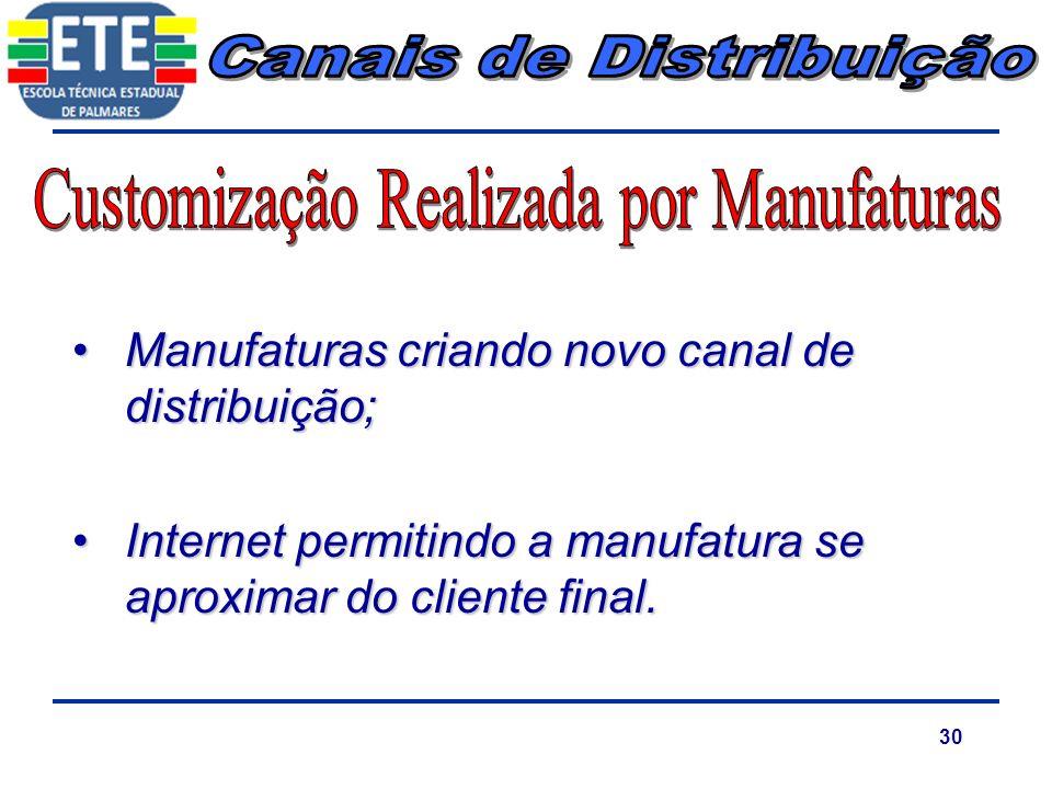 30 Manufaturas criando novo canal de distribuição;Manufaturas criando novo canal de distribuição; Internet permitindo a manufatura se aproximar do cli