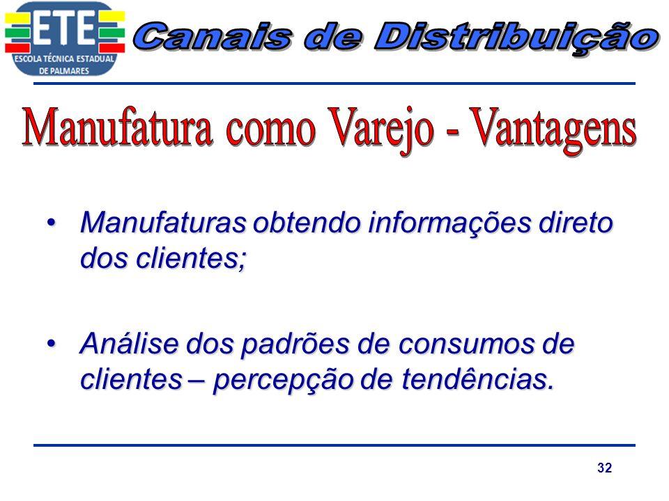 32 Manufaturas obtendo informações direto dos clientes;Manufaturas obtendo informações direto dos clientes; Análise dos padrões de consumos de cliente