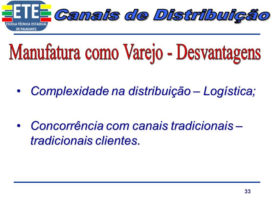 33 Complexidade na distribuição – Logística;Complexidade na distribuição – Logística; Concorrência com canais tradicionais – tradicionais clientes.Con