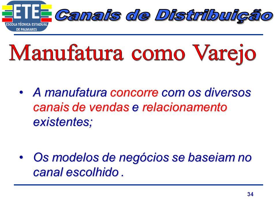 34 A manufatura concorre com os diversos canais de vendas e relacionamento existentes;A manufatura concorre com os diversos canais de vendas e relacio