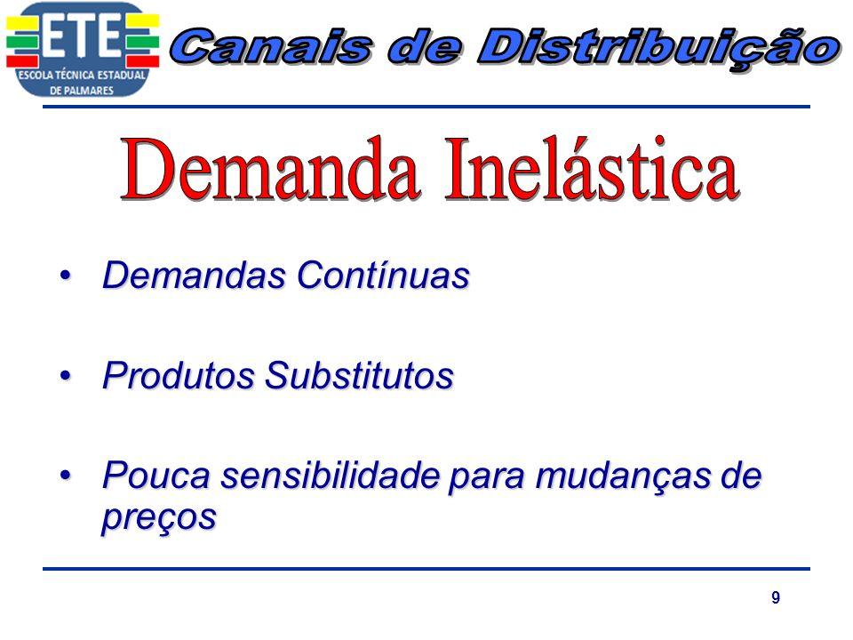 9 Demandas ContínuasDemandas Contínuas Produtos SubstitutosProdutos Substitutos Pouca sensibilidade para mudanças de preçosPouca sensibilidade para mu