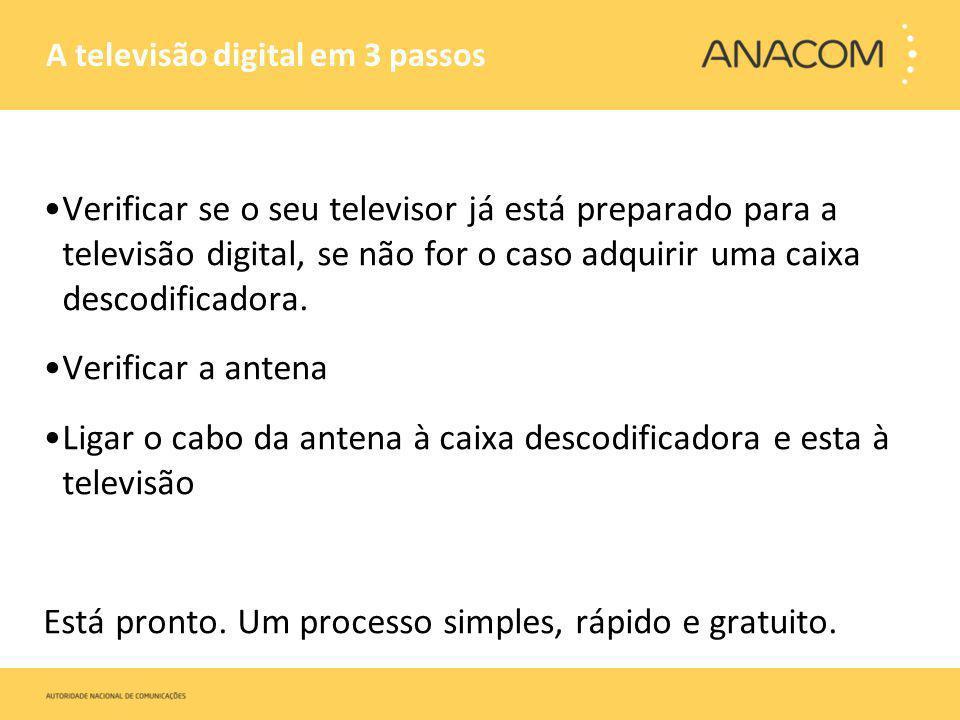 A televisão digital em 3 passos Verificar se o seu televisor já está preparado para a televisão digital, se não for o caso adquirir uma caixa descodif