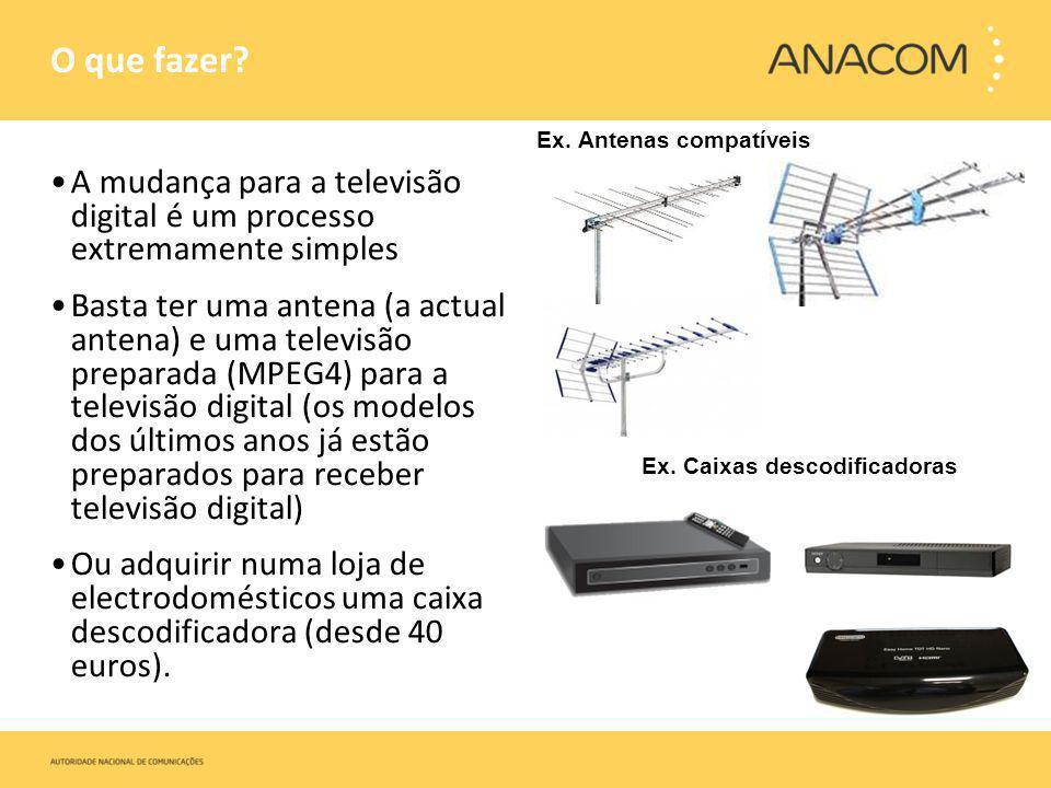 O que fazer? A mudança para a televisão digital é um processo extremamente simples Basta ter uma antena (a actual antena) e uma televisão preparada (M