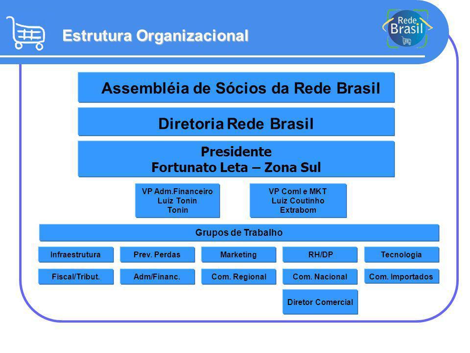 Assembléia de Sócios da Rede Brasil Diretoria Rede Brasil Presidente Fortunato Leta – Zona Sul VP Coml e MKT Luiz Coutinho Extrabom VP Adm.Financeiro
