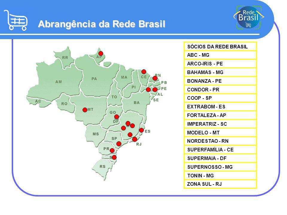 16 empresas sócias com presença em 11 estados brasileiros e Distrito Federal, atendendo todas as classes sociais; Com uma média mensal de 12 milhões de consumidores que circulam nas 258 lojas da Rede; Faturamento de 7,3 bilhões de reais em 2008, sendo o 4º.