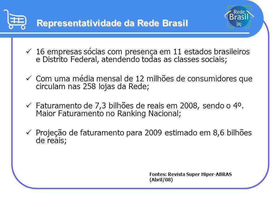 16 empresas sócias com presença em 11 estados brasileiros e Distrito Federal, atendendo todas as classes sociais; Com uma média mensal de 12 milhões d