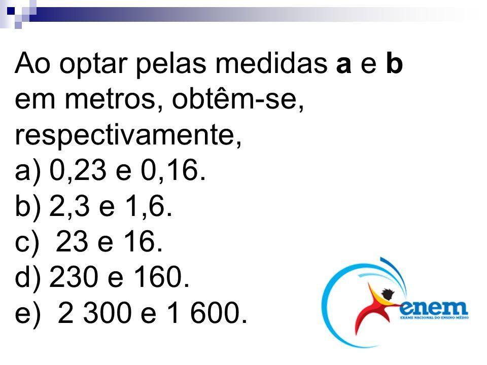 Ao optar pelas medidas a e b em metros, obtêm-se, respectivamente, a) 0,23 e 0,16. b) 2,3 e 1,6. c) 23 e 16. d) 230 e 160. e) 2 300 e 1 600.