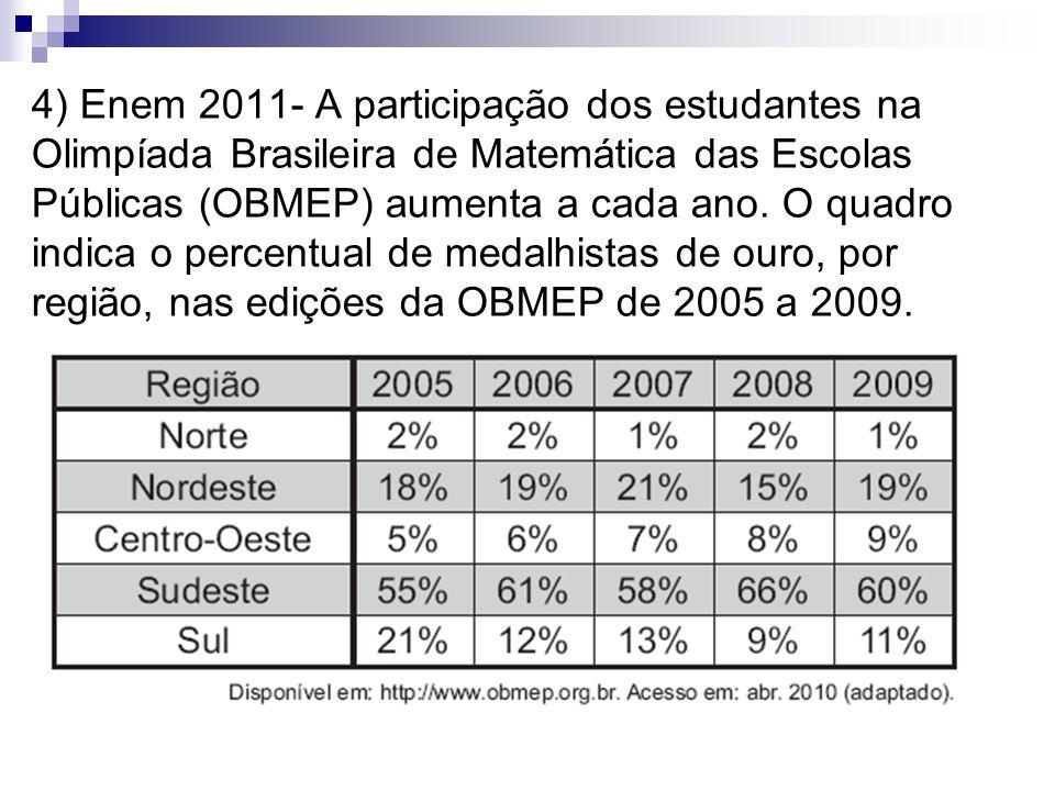 4) Enem 2011- A participação dos estudantes na Olimpíada Brasileira de Matemática das Escolas Públicas (OBMEP) aumenta a cada ano. O quadro indica o p