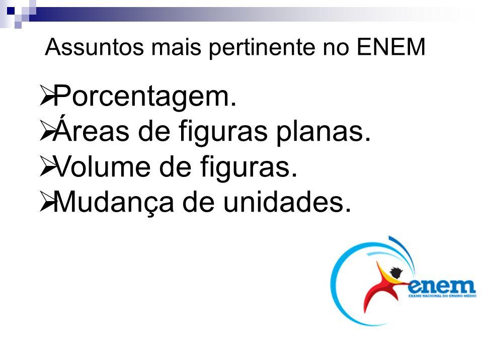 Assuntos mais pertinente no ENEM Porcentagem. Áreas de figuras planas. Volume de figuras. Mudança de unidades.
